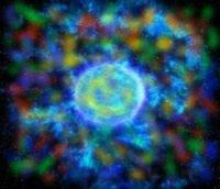 AD's Colourful Profile Pic
