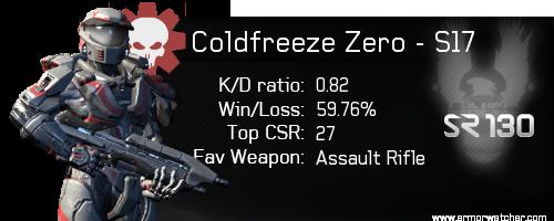 coldfreeze zero black 0